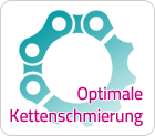 Optimale Kettenschmierung