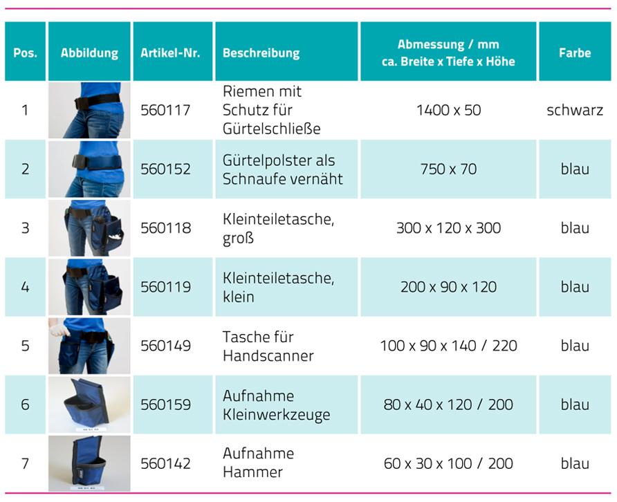 Werkzeugtaschen Montagetaschen Fromm Fördertechnik