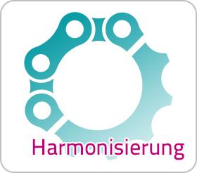 Harmonisierung by Fromm Fördertechnik